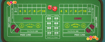 Learn to Play Craps - Tips and Strategies - Craps Pros and Their Winning Systems